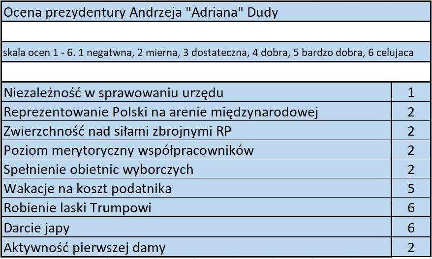 https://www.wiesci24.pl/wp-content/uploads/2019/12/ocena.png